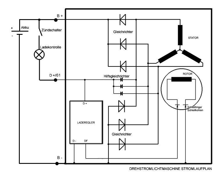 Autoelektrik Reparaturanleitungen, Pruef, Mess und Einbauanleitungen