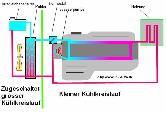 Heizung - welcher Wärmetauscher? - Seite 2 - Ultraleichtfliegen ...